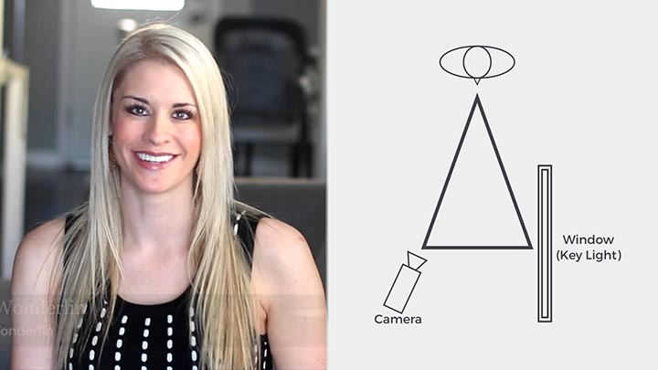Lighting Triangle being used with available light